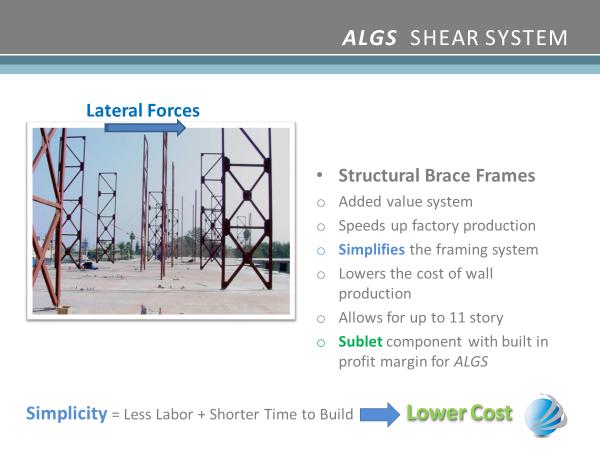 ALGS Shear System