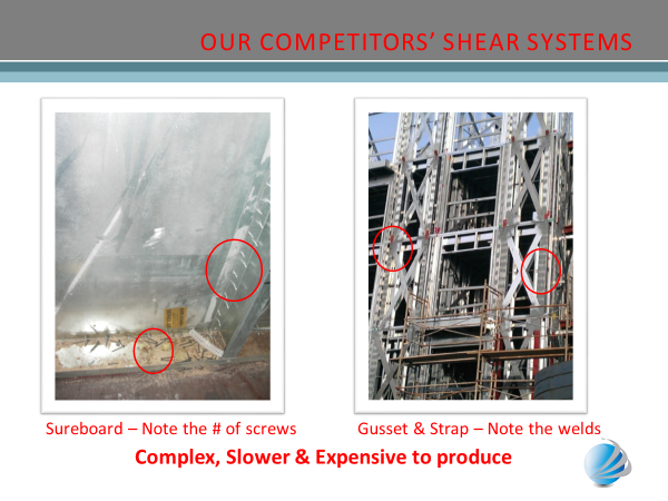Competitors Shear Systems