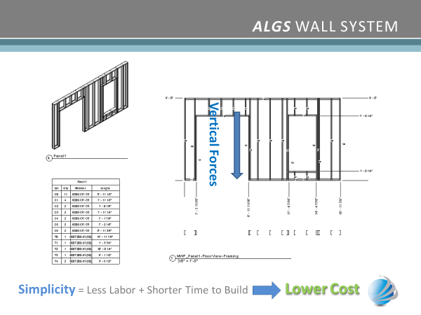 Typical ALGS Walls