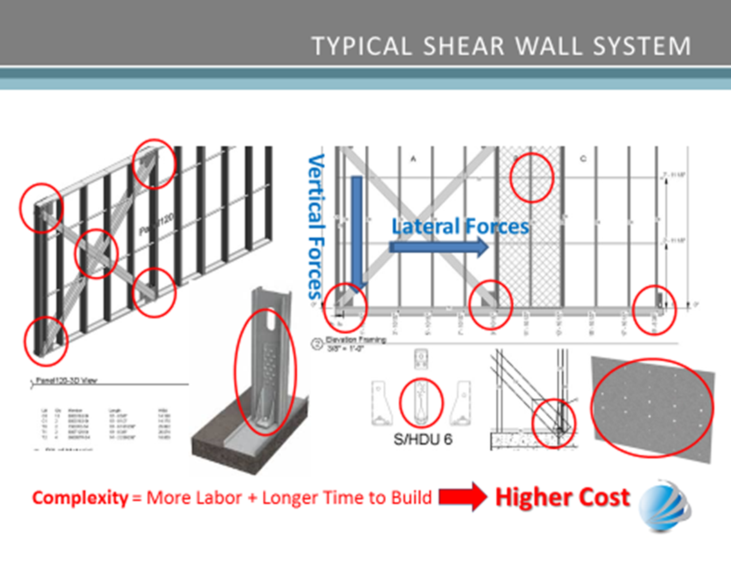 Typical LGS Shear Walls2